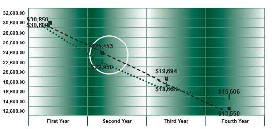 loan-graph